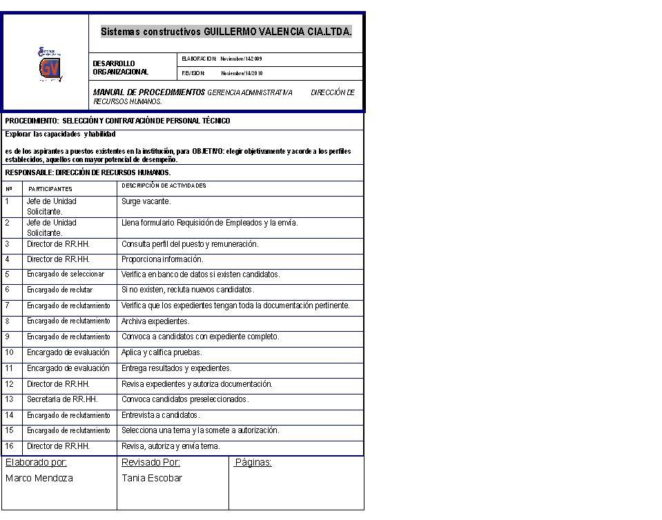 Ejemplo manual procedimientos segundo orientador de o s 2 for Manual de procedimientos de una empresa de alimentos